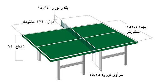 499px-Table_Tennis_Table